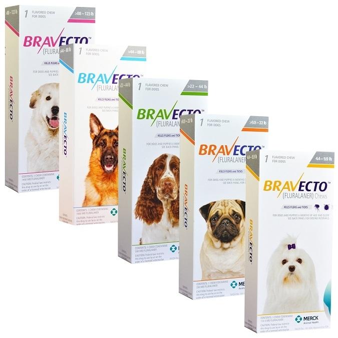 féreg tabletták kutyák ára)