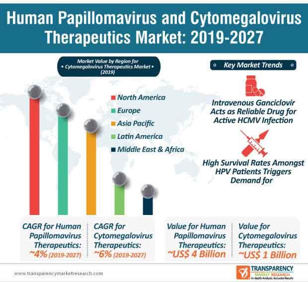 acyclovir humán papillomavírus)