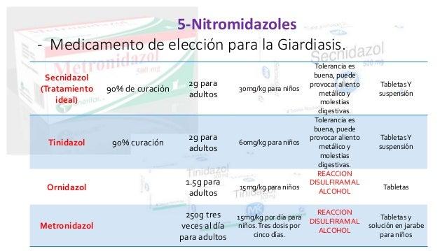 Albendazol Vim Spectrum Giardiasis albendazol