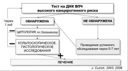 hpv gardasil csomagolólap)