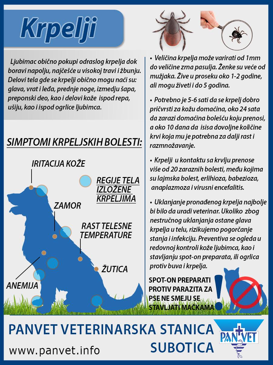 a crijevni paraziták kódolják a psa-t)