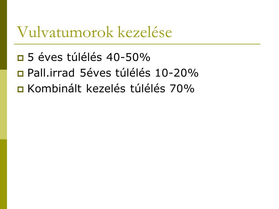 rectosigmoid rák prognózisa)