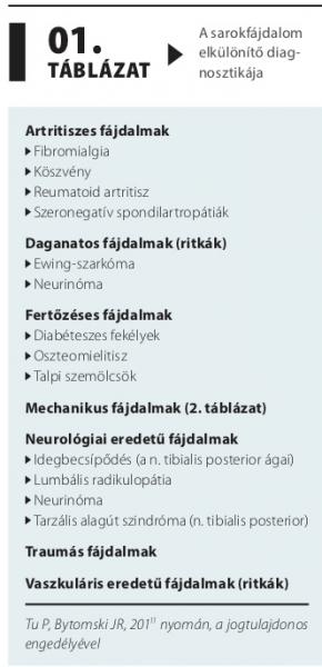 Vírusos szemölcs, hámszemölcs, fibróma
