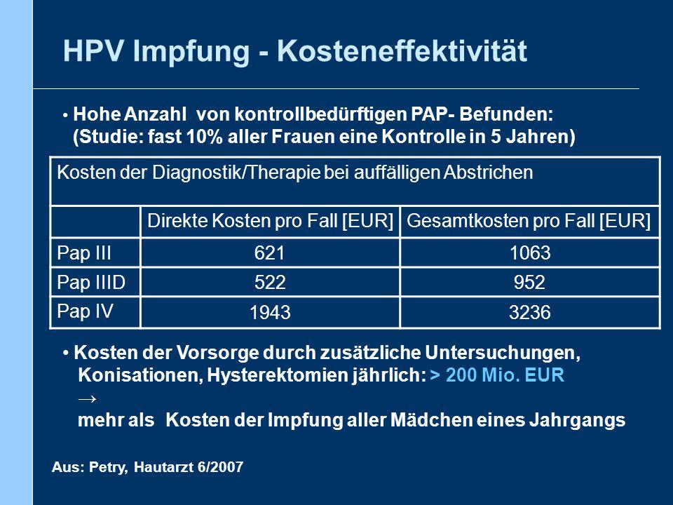 gardasil impfung kosten