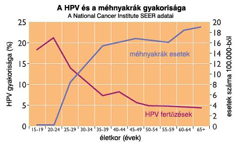 giardia vírus férfiak milprazona féreg