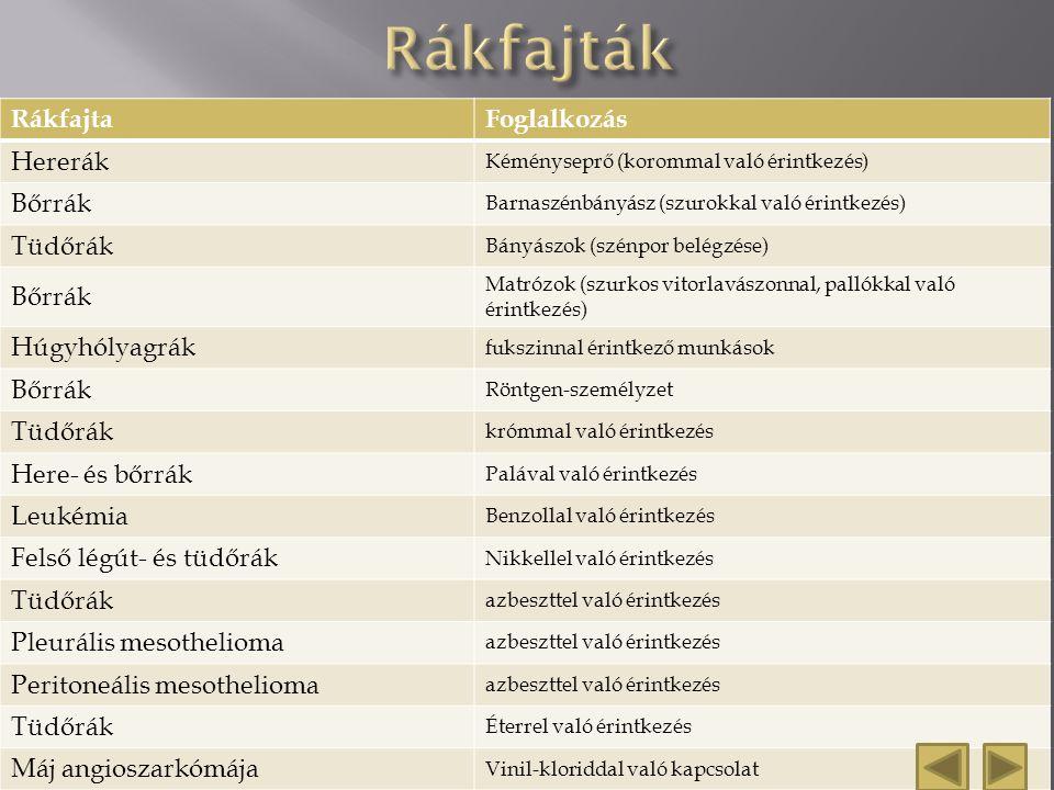 azbesztből származó peritoneális rák)