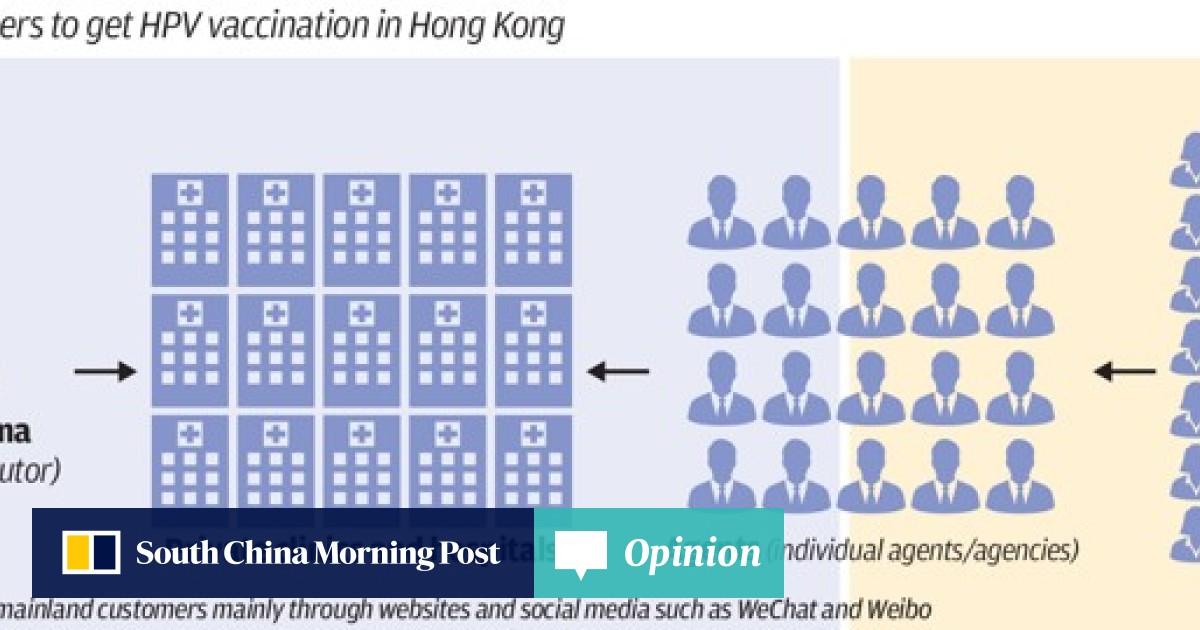 hpv vakcina Hong Kong