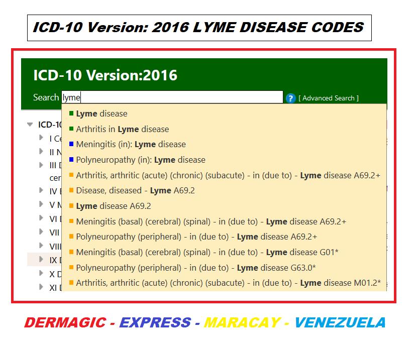 papillomatosis icd 10 kód