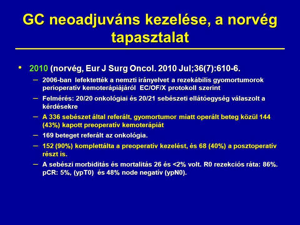 petefészekrák hipec humán papillomavírus hpv-vel összefüggő condyloma